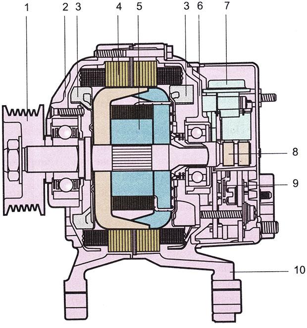Автомобильный электрогенератор BOSCH компактной конструкции