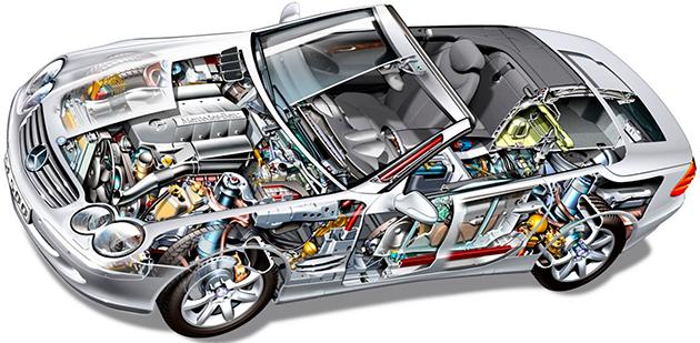 Общие сведения о электрооборудовании автомобилей и требование к схемам