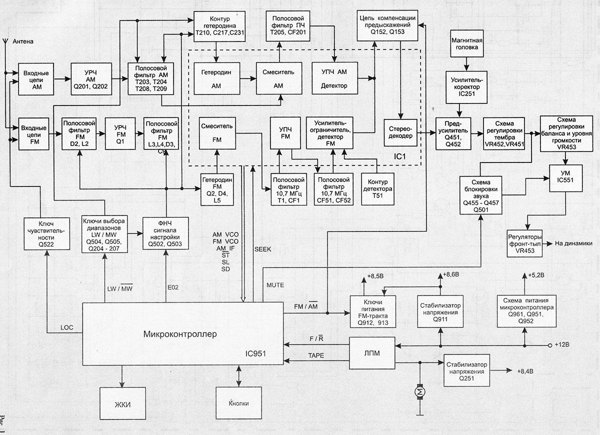 Магнитола пионер mvh 150ub схема подключения фото 11