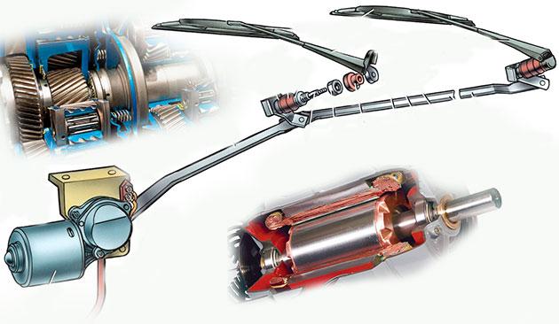 Электроприводы в системах агрегатов автомобиля
