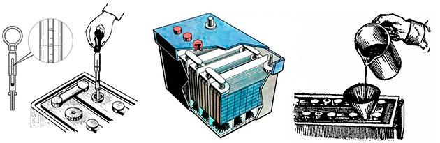 Как приготовить и залить электролит в автомобильный аккумулятор