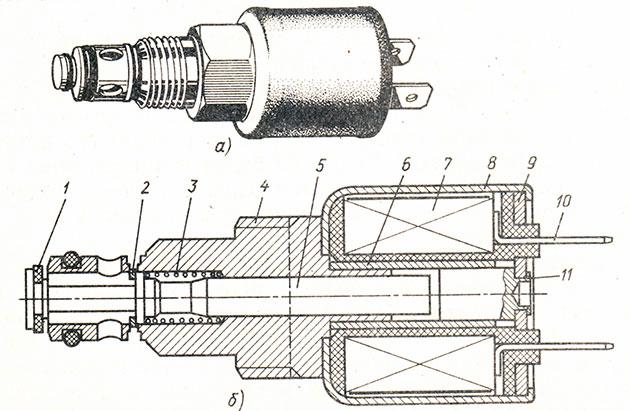 Электромагнитный клапан 3202.3747
