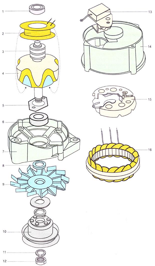 Конструкция автомобильного генератора Bosch K114v23/55a