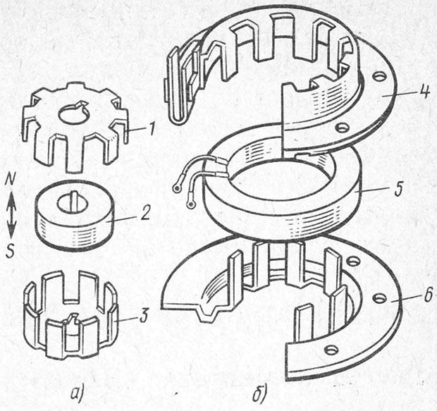 Устройство магнитоэлектрического датчика автомобильной системы зажигания