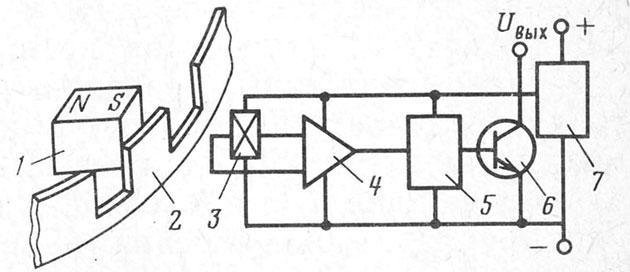 Устройство датчика Холла системы зажигания Ваз 2108