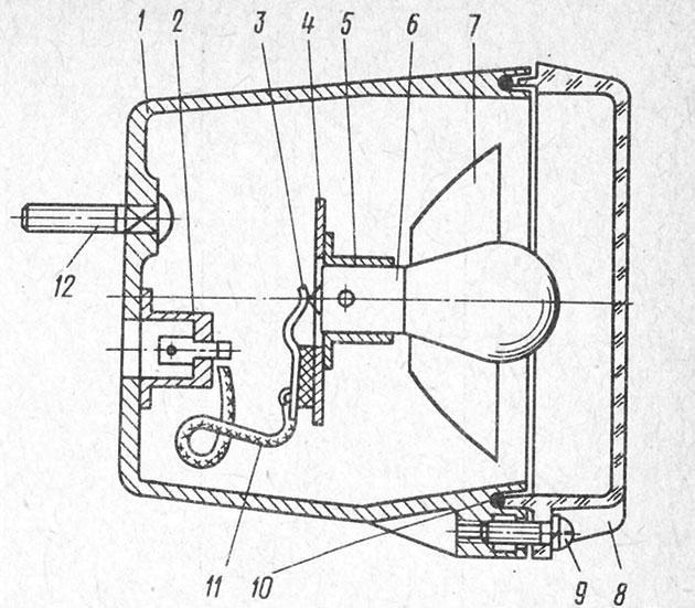 Устройство сигнального фонаря автомобиля