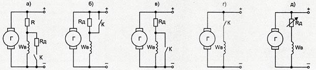 Упрощенная схема управления током возбуждения автомобильного генератора