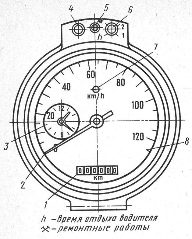 Внешний вид автомобильного тахографа ТЭМС1