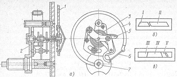 Устройство автомобильных приборов для измерения даления с трубчатой пружиной