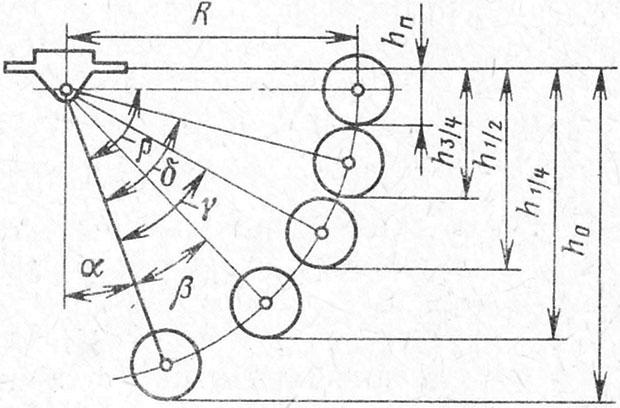 Электромагнитный указатель уровня топлива в баке