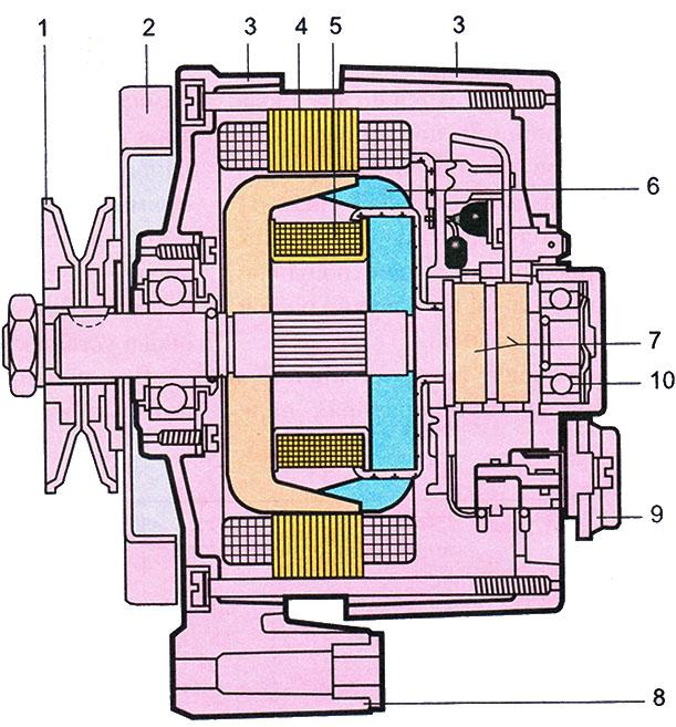 Автомобильный генератор Bosch K114v23/55a традиционной конструкции