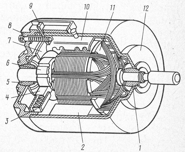 Конструкции электродвигателей приводов автомобиля