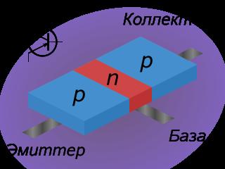 Биполярные транзисторы, определение, вольт - амперные характеристики, принцип работы и классификация полупроводниковых приборов