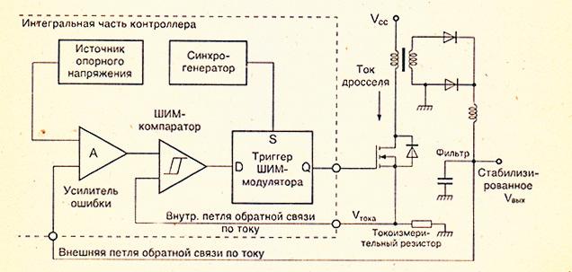 Принцип регулирования с дополнительной обратной связью по току