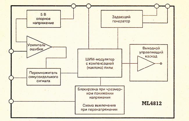 Структурная схема интегральной микросхемы ML4812