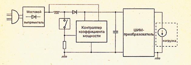 Схема коррекции коэффициента мощности базе микросхемы ML4812