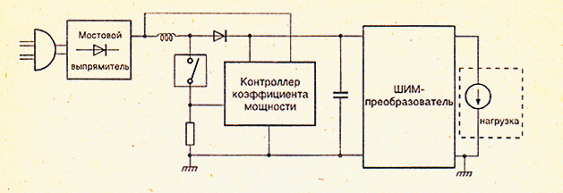 Схема коррекции коэффициента
