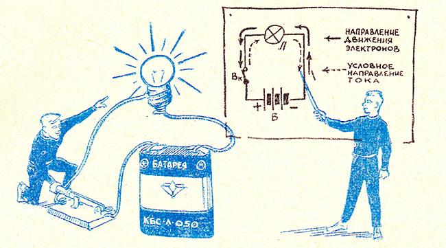 Простейшая электрическая цепь постоянного тока