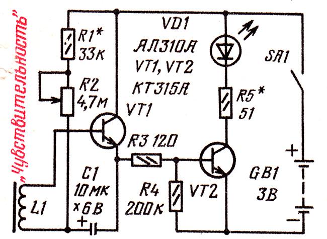 Катушка индуктивности :: Практическая электроника