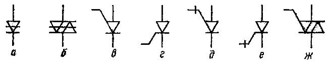 Условное графическое обозначение тиристоров