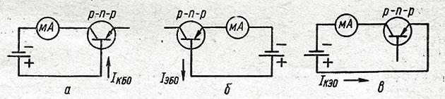 Схемы измерения