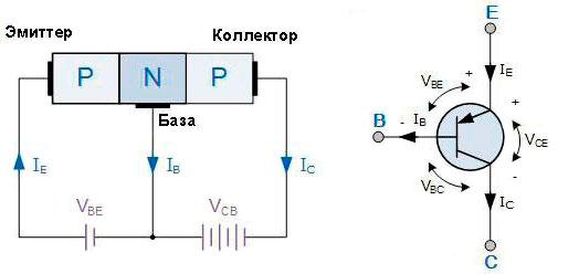 Что такое режим насыщения транзистора