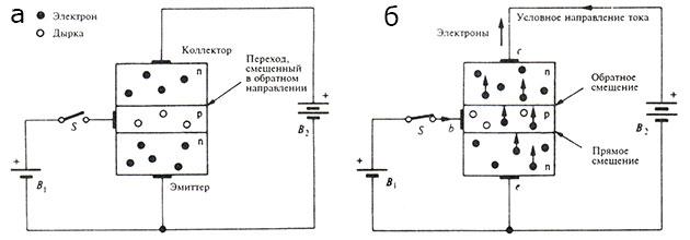 Иллюстрация работы транзистора