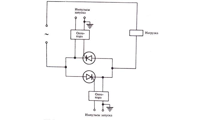 Двухполупериодный регулятор можно построить на двух тиристорах