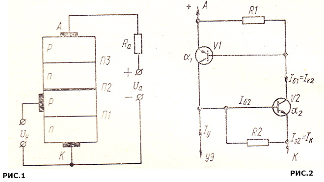 Структура тиристора
