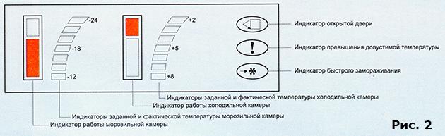 Индикаторная панель холодильника Beko NRF 5050Х