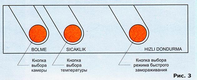 Кнопки управления холодильника Beko NRF 5050Х