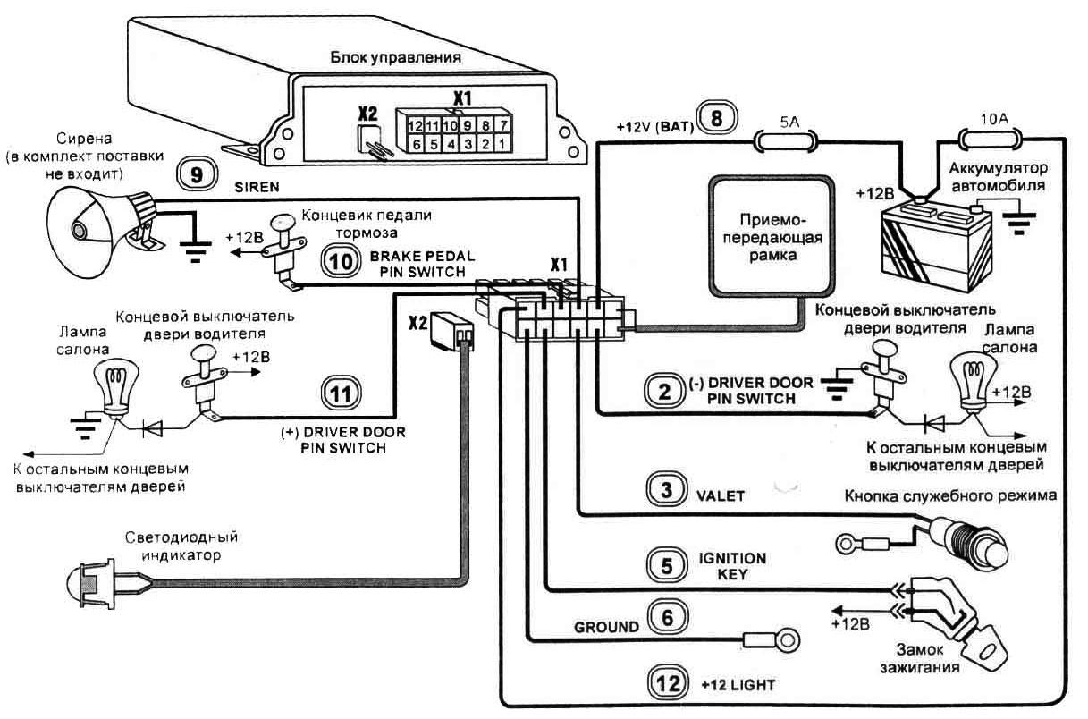 Автомобильная сигнализация Black Bug Plus BT071N - схема подключения