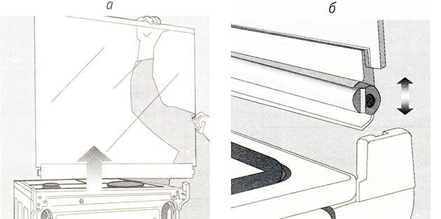 Замена стеклянной верхней крышки для всех типов электрических и газовых плит