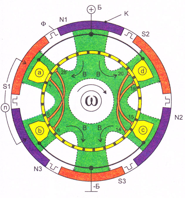 Схема электрических и магнитных цепей стартера автомобиля