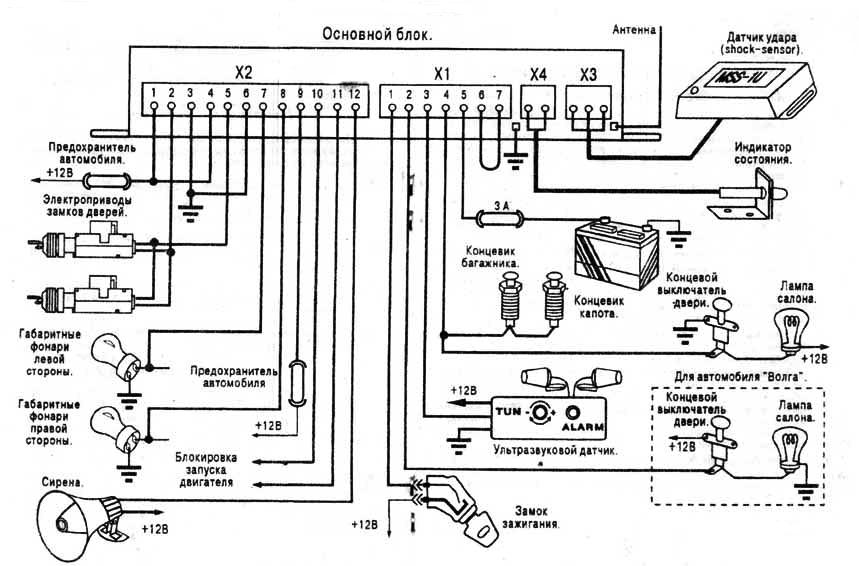 автомобильная сигнализаци¤ Guard RF-100 - схема подключения