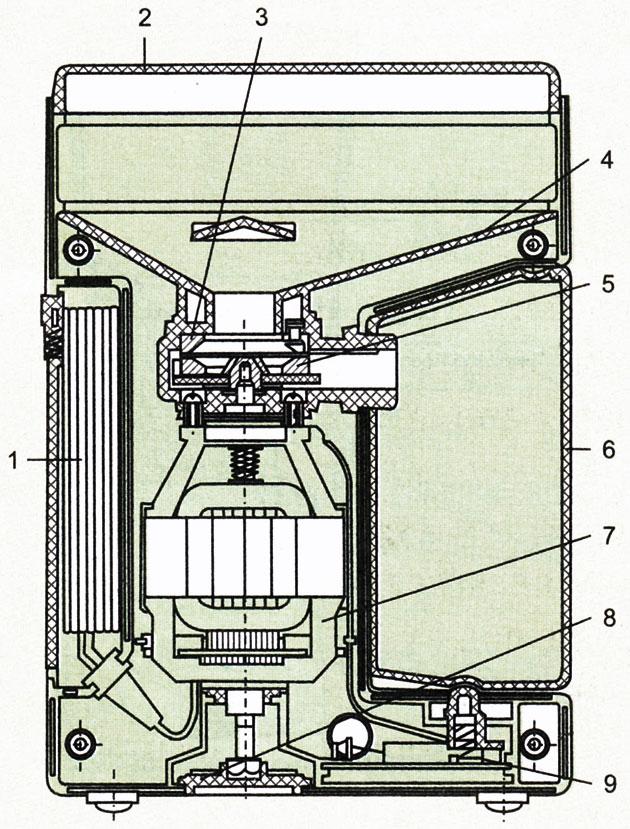 Устройство электрокофемолки ЭКМЖ-125