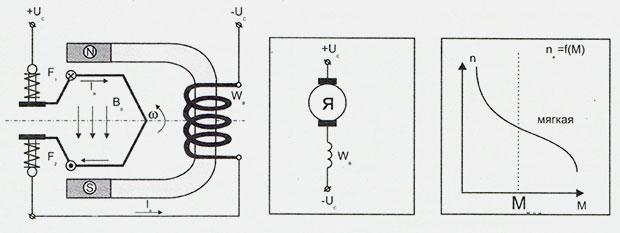 Электростартер с последовательным восбуждением
