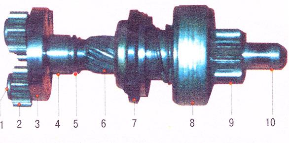 Приводной механизм стартера, устройство и ремонт