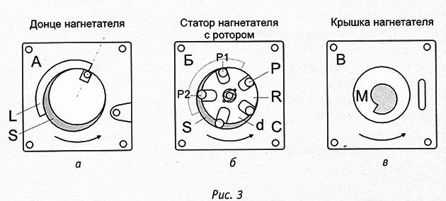 Составные части шиберного бензонасоса