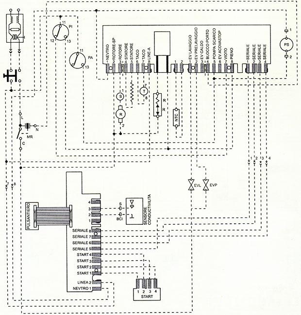 Принципиальная электрическая схема стиральной машины Ariston dialogic