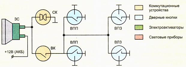 Схема противоугонной сигнализации срабатывающей при открывании любой двери автомобиля
