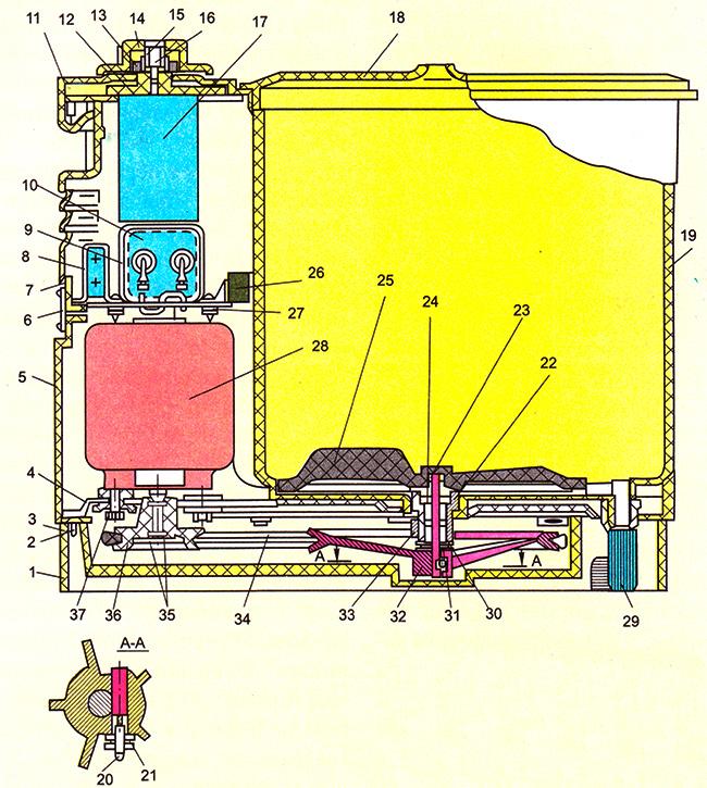Устройство стиральной машины Мини-Вятка
