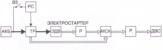 Блок-схема системы пуска двигателя внутреннего сгорания