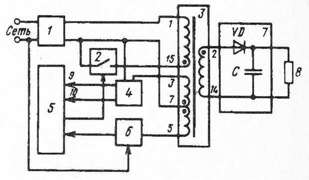 Упрощенная функциональная схема модуля питания МП-4-5