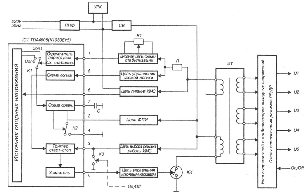 Функциональная схема импульсного блока питания на микросхеме TDA4605