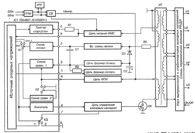 Структурная схема микросхемы К1033ЕУ1