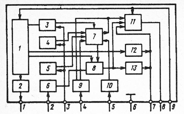 Структурная схема и назначение выводов микросхемы К10ЗЗЕУ1