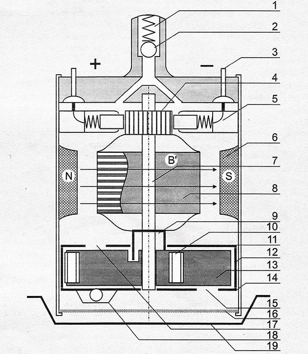 Конструкция автомобильного электробензонасоса