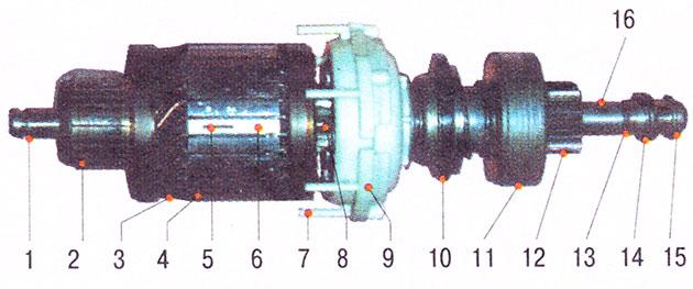 Устройство и ремонт ртоторного узла стартера