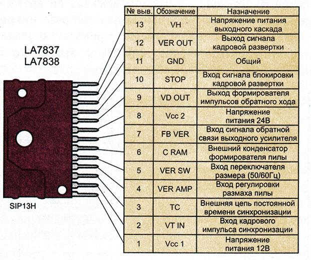 Назначение выводов в микросхемах LA7837, LA7838